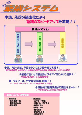 稟議システム
